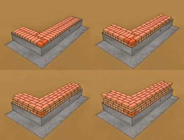 Виды кирпичной кладки стен